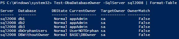 Test-DbaDatabaseOwner_default