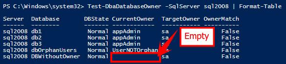 Test-DbaDatabaseOwner_default_emptyOwner